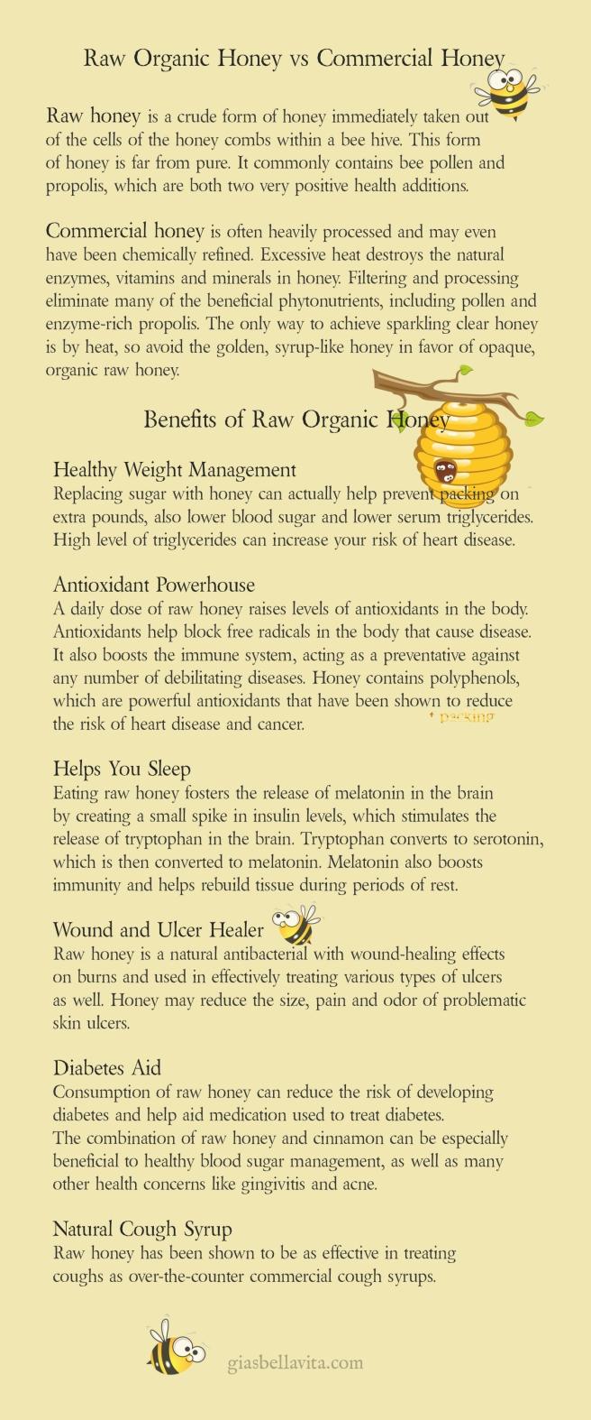 honey info.jpg